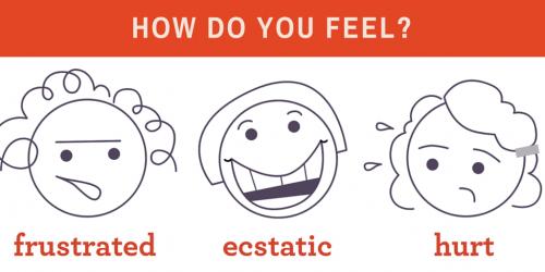 Emotional Intelligence Workout How Do You Feel